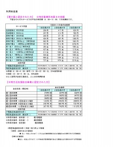HP ヘルプ訪問介護 利用料金表(R1.10増税分)-1_page-0001
